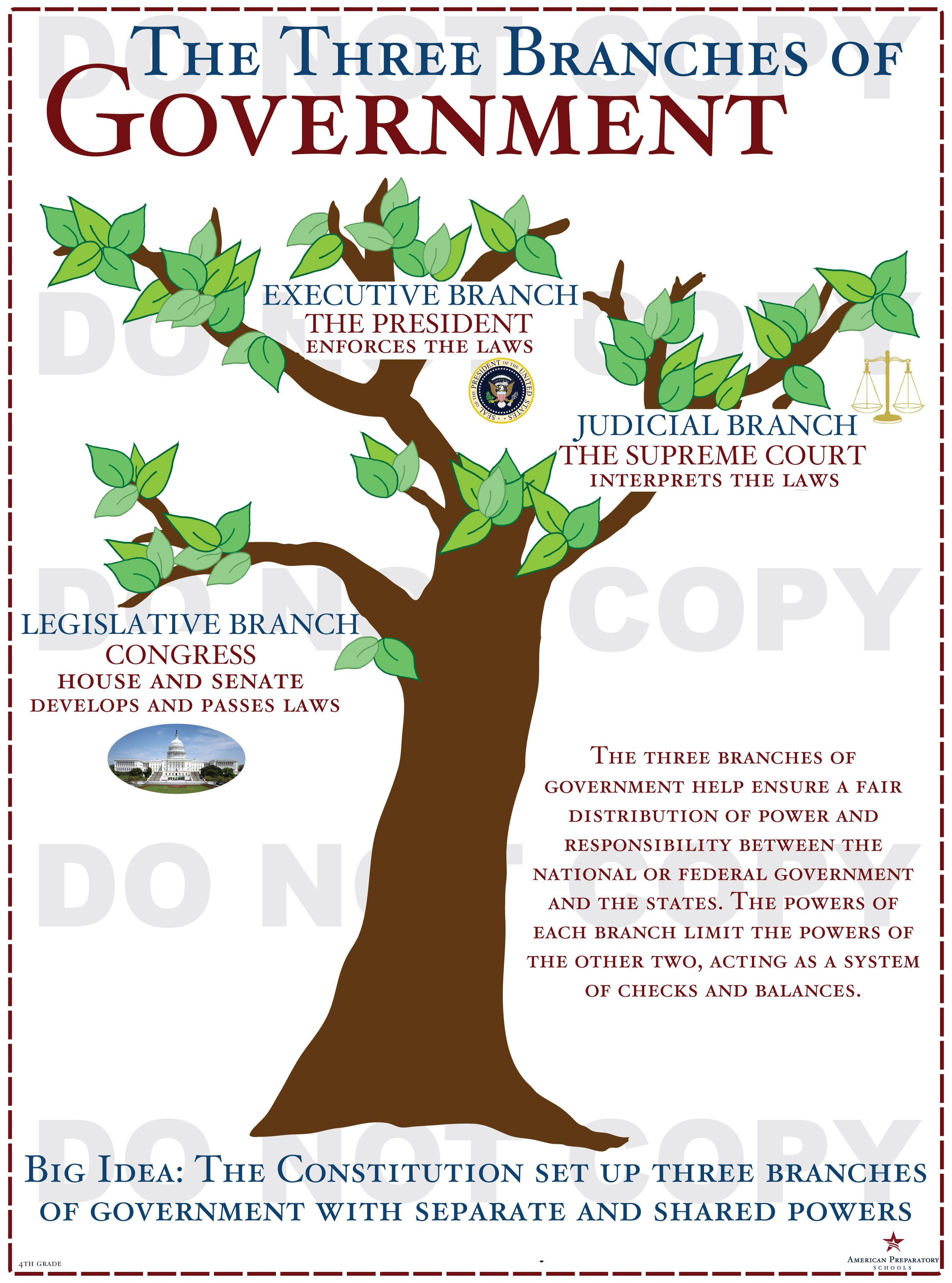three branches of government uk England is a part of the uk and has no government of it's own go log in sign up three branches of the us government provided for in the us constitution why are the branches of government called branches.